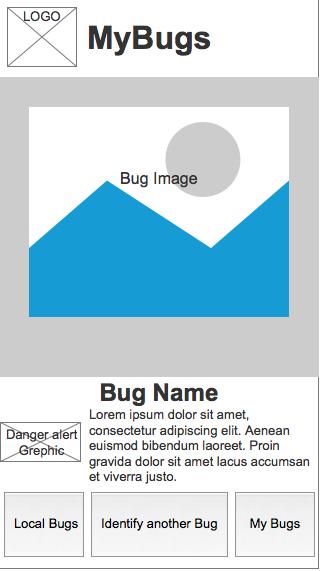 myBugs Detail